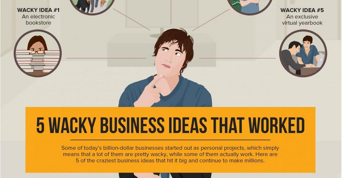 crazy business ideas that actually workedgaines international
