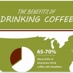 Friday Fun: The Benefits of Drinking Coffee