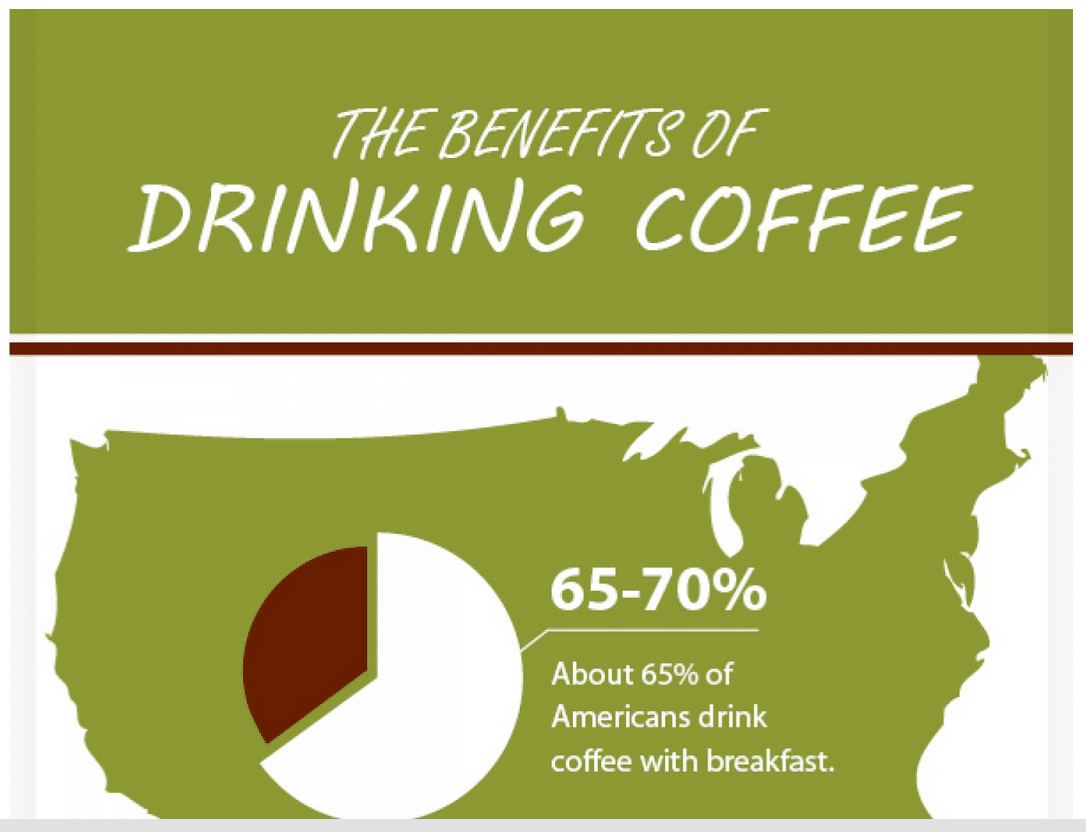 11 Reasons You Should Drink Coffee Every Day