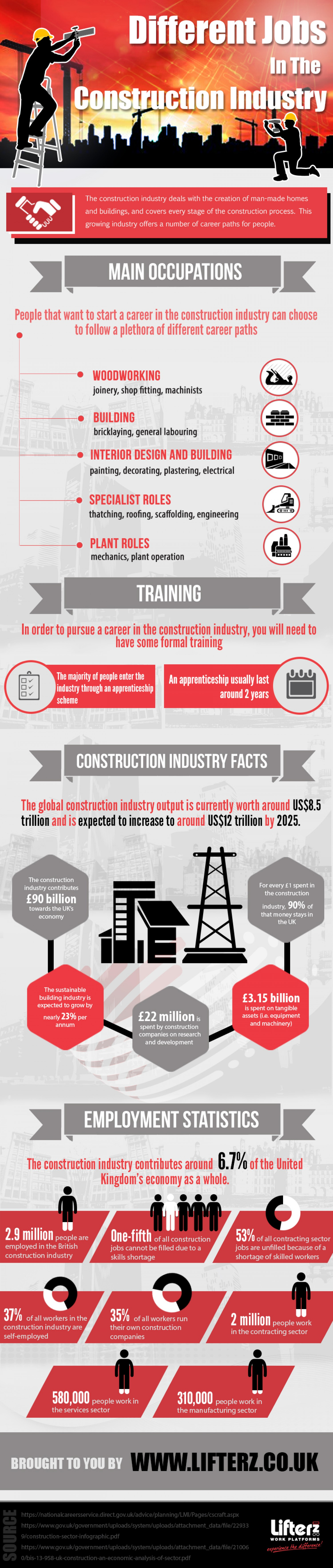 different-jobs-in-the-construction-industry
