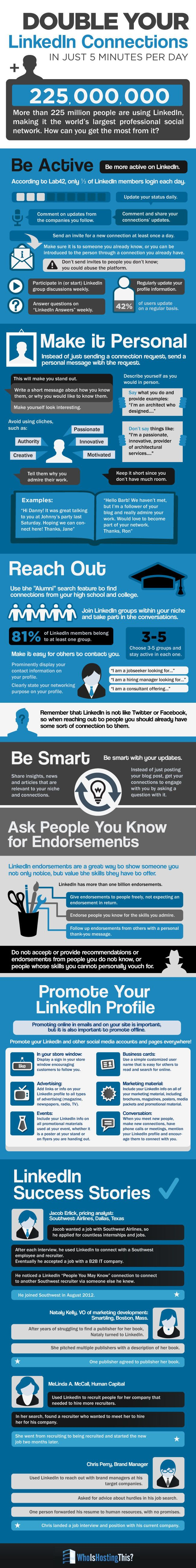 LinkedIn Infographic for Friday Fun