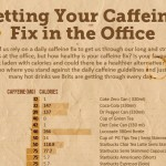 Friday Fun: How to Get Your Caffeine Fix