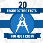 Friday Fun: Architectural Facts for Your Next Trivia Night