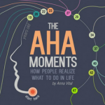 Friday Fun: The Aha Moment