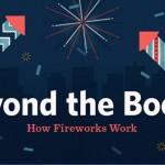 Friday Fun: How Fireworks Work