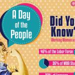 Labor Day Facts & Fun