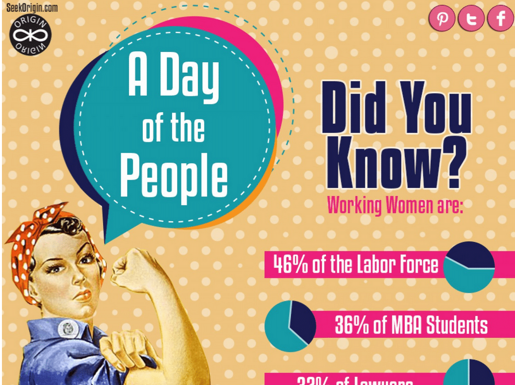 Labor Day Facts Fungaines International Executive Recruitment