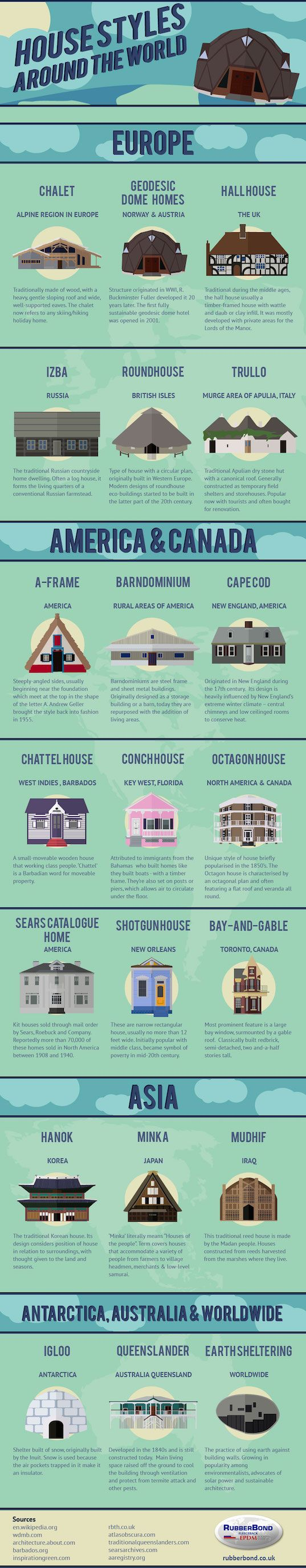 Infographic - 21 Interesting House Styles From Around The World