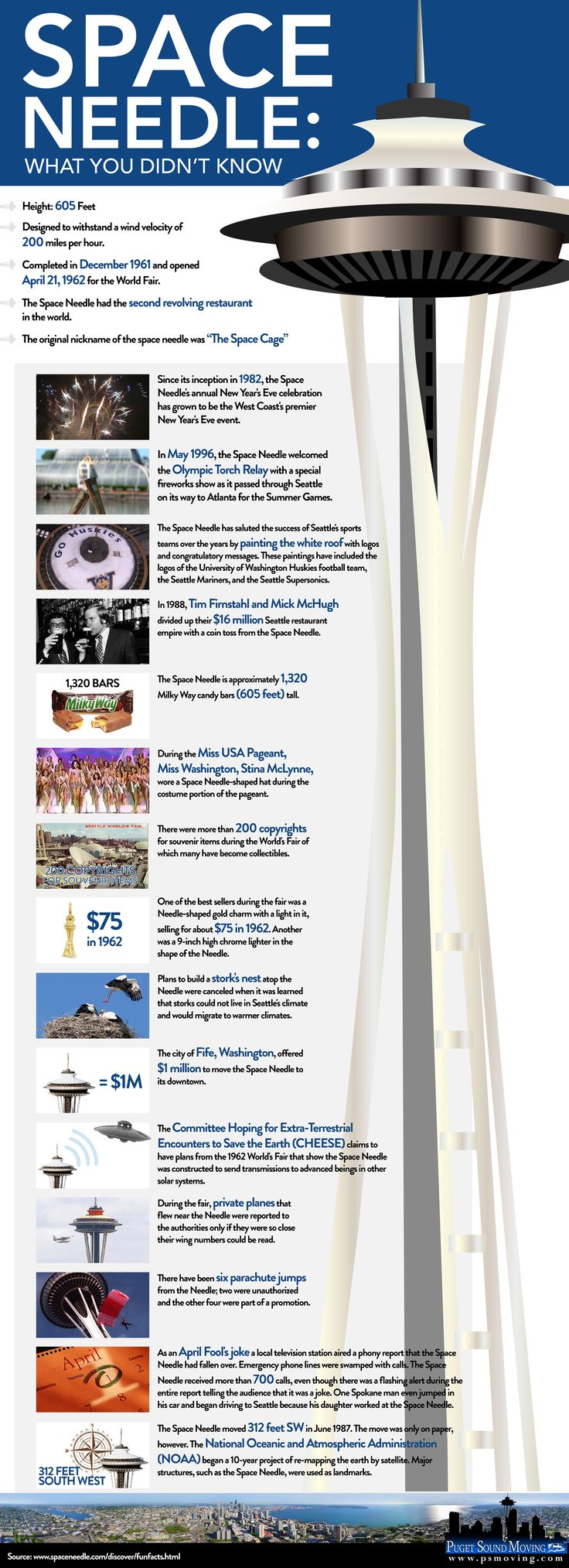 Seattle Space Needle Infographic