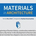 Friday Fun: Materials in Architecture