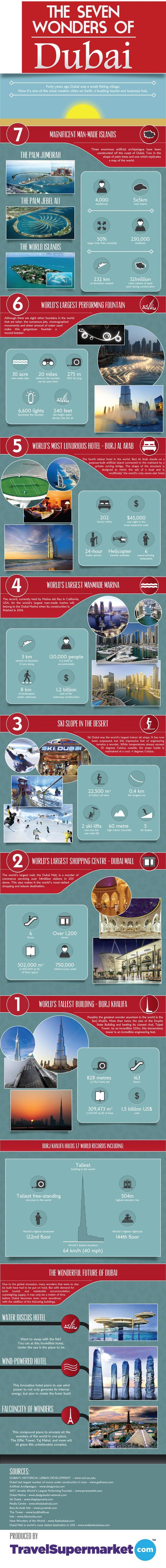 The Seven Wonders of Dubai